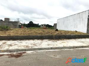Terreno com 200 m2 em Boituva - Morada dos Ipês por 96 mil