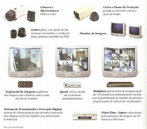 Alarmes Monitorados para Empresas Porto Seguro