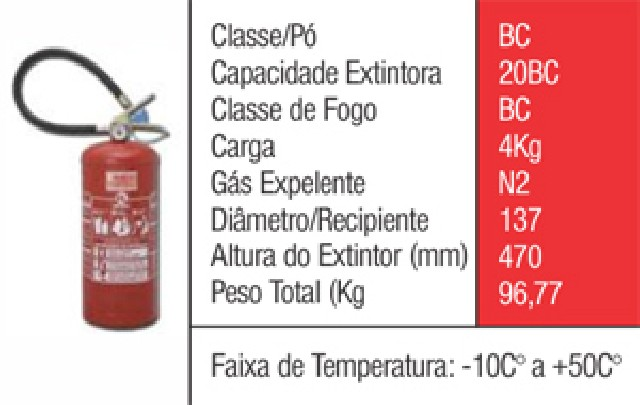 A recarga de extintores - Vila Curuça