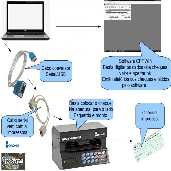 Instalação e configuração Chronos Check Pronto em