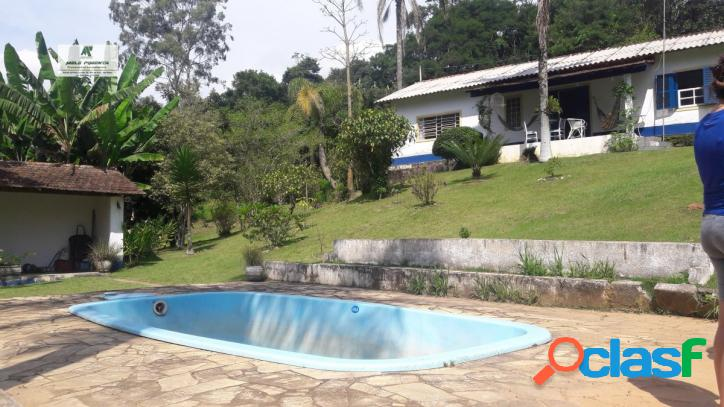 Chácara a Venda no bairro Mailasqui em São Roque - SP. 1